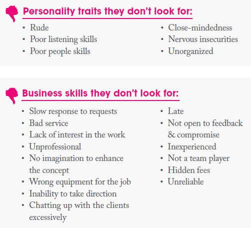 personality traits skills bad buyers photographers want photoshelter don